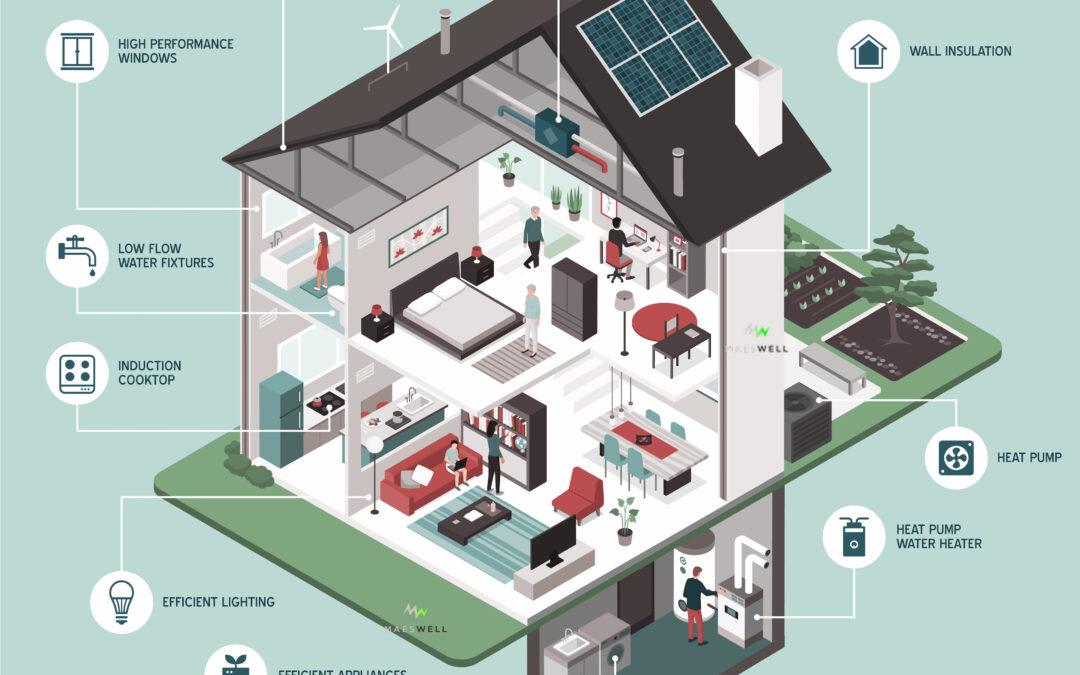 Aspectos clave en la tramitación de las ayudas PREE: Programa para la Rehabilitación de Eficiencia Energética